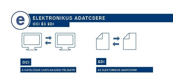 OCI_EDI